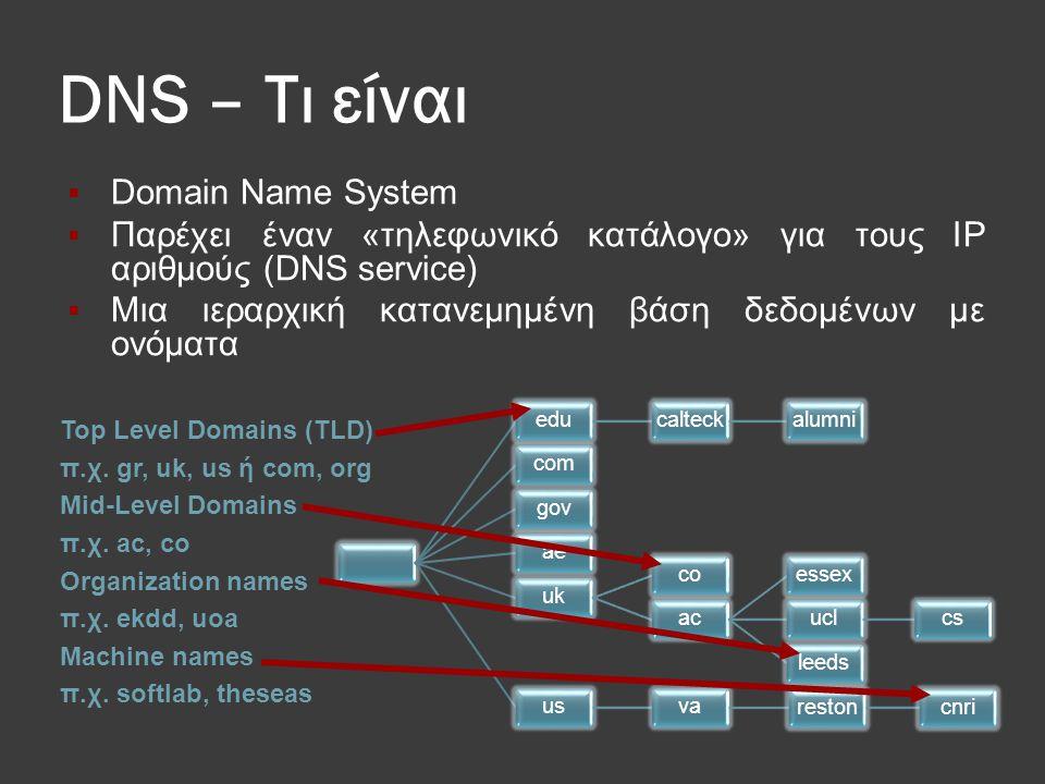 educalteckalumnicomgovaeukcoacessexuclcsleedsusvarestoncnri DNS – Τι είναι  Domain Name System  Παρέχει έναν «τηλεφωνικό κατάλογο» για τους IP αριθμούς (DNS service)  Μια ιεραρχική κατανεμημένη βάση δεδομένων με ονόματα Top Level Domains (TLD) π.χ.