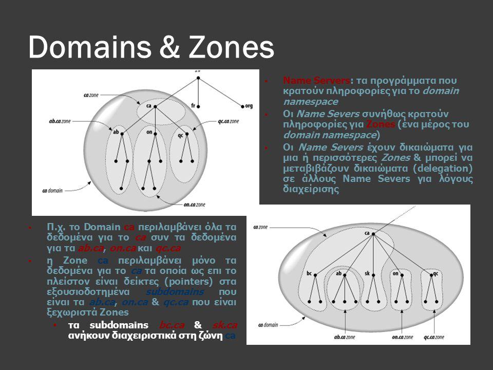Domains & Zones  Name Servers: τα προγράμματα που κρατούν πληροφορίες για το domain namespace  Οι Name Severs συνήθως κρατούν πληροφορίες για Zones (ένα μέρος του domain namespace)  Οι Name Severs έχουν δικαιώματα για μια ή περισσότερες Zones & μπορεί να μεταβιβάζουν δικαιώματα (delegation) σε άλλους Name Severs για λόγους διαχείρισης  Π.χ.