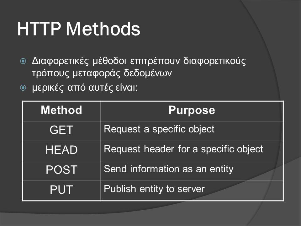 HTTP Methods  Διαφορετικές μέθοδοι επιτρέπουν διαφορετικούς τρόπους μεταφοράς δεδομένων  μερικές από αυτές είναι: MethodPurpose GET Request a specific object HEAD Request header for a specific object POST Send information as an entity PUT Publish entity to server