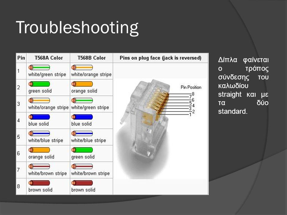 Troubleshooting Δίπλα φαίνεται ο τρόπος σύνδεσης του καλωδίου straight και με τα δύο standard.