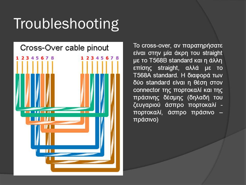 Troubleshooting Το cross-over, αν παρατηρήσατε είναι στην μία άκρη του straight με το T568B standard και η άλλη επίσης straight, αλλά με το T568A standard.