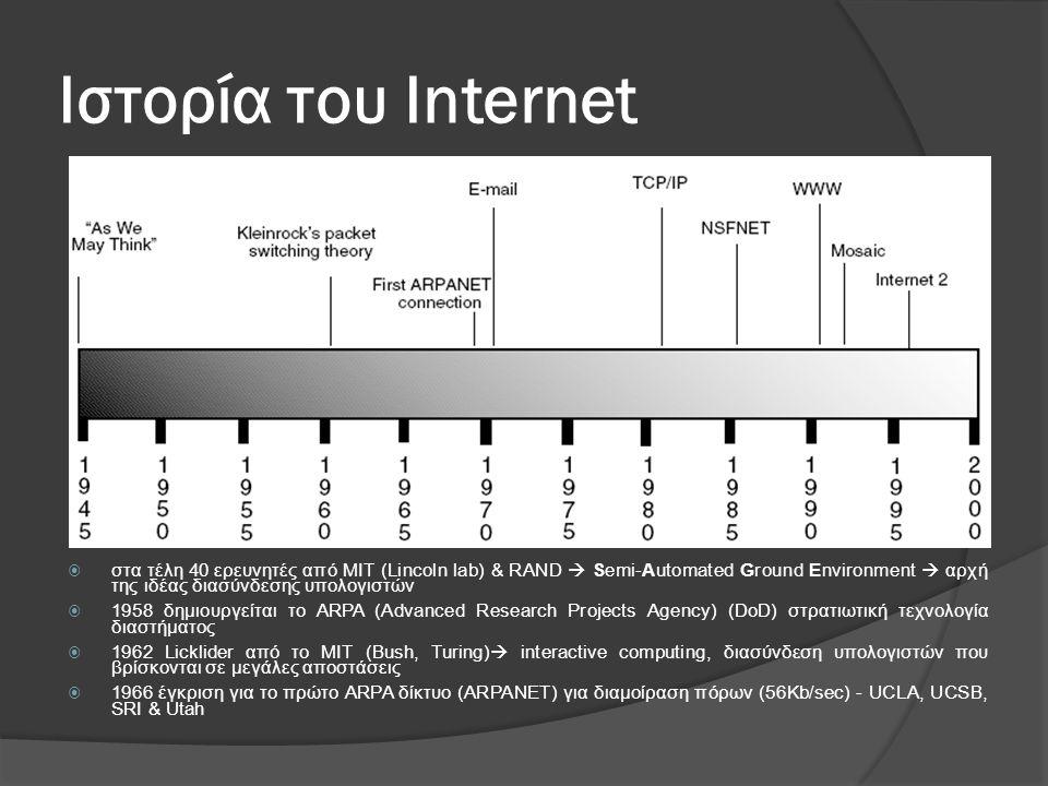Ιστορία του Internet  στα τέλη 40 ερευνητές από ΜΙΤ (Lincoln lab) & RAND  Semi-Automated Ground Environment  αρχή της ιδέας διασύνδεσης υπολογιστών  1958 δημιουργείται το ARPA (Advanced Research Projects Agency) (DoD) στρατιωτική τεχνολογία διαστήματος  1962 Licklider από το MIT (Bush, Turing)  interactive computing, διασύνδεση υπολογιστών που βρίσκονται σε μεγάλες αποστάσεις  1966 έγκριση για το πρώτο ARPA δίκτυο (ARPANET) για διαμοίραση πόρων (56Kb/sec) - UCLA, UCSB, SRI & Utah