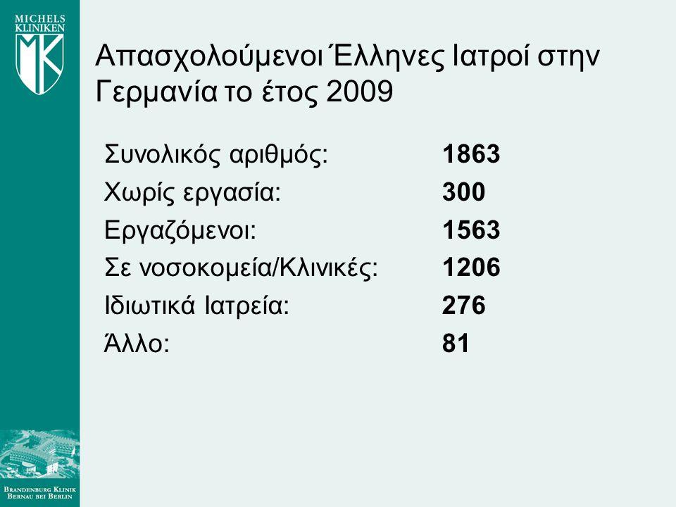 Απασχολούμενοι Έλληνες Ιατροί στην Γερμανία το έτος 2009 Συνολικός αριθμός: 1863 Χωρίς εργασία:300 Εργαζόμενοι:1563 Σε νοσοκομεία/Κλινικές:1206 Ιδιωτικά Ιατρεία:276 Άλλο:81