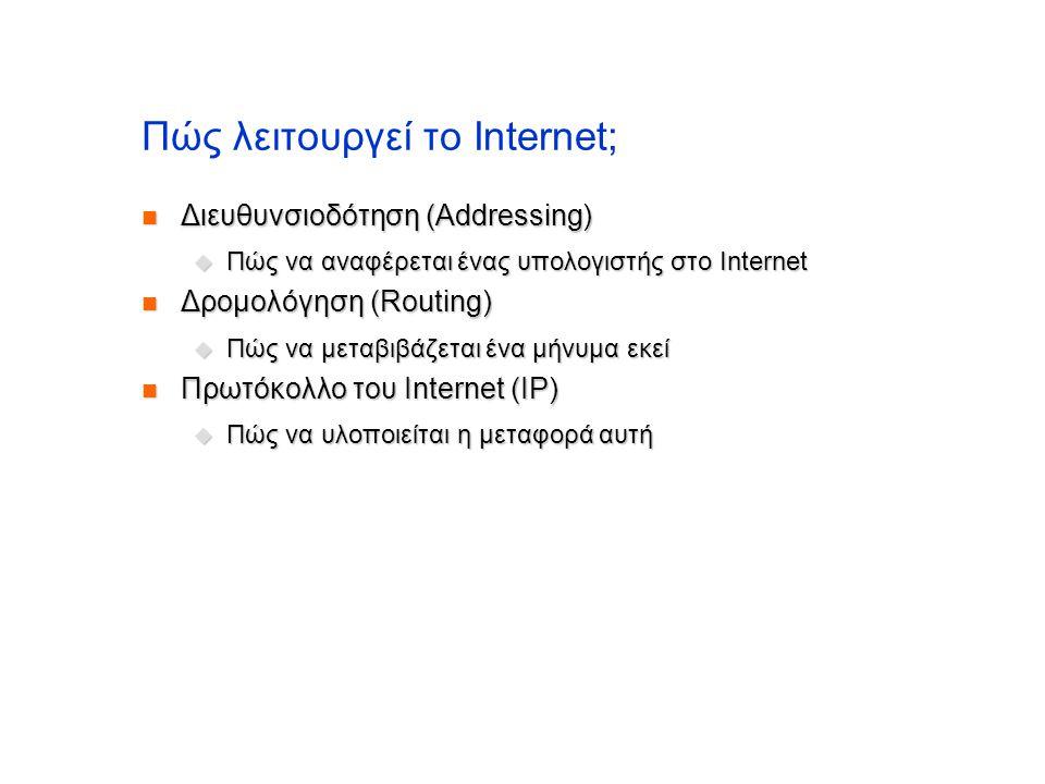 Πώς λειτουργεί το Internet;  Διευθυνσιοδότηση (Addressing)  Πώς να αναφέρεται ένας υπολογιστής στο Internet  Δρομολόγηση (Routing)  Πώς να μεταβιβ