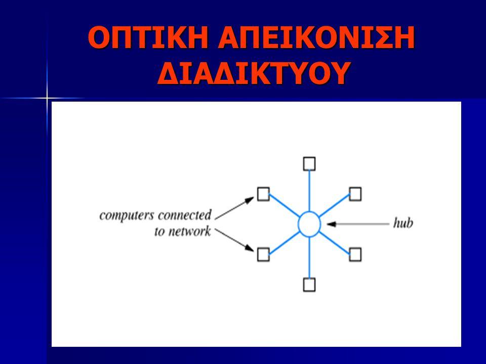 16 ΦΥΣΙΚΗ ΣΥΝΔΕΣΗ ΔΙΚΤΥΩΝ ΜΕ ΔΡΟΜΟΛΟΓΗΤΕΣ Οι συνδέσεις του δρομολογητή δεν περιορίζονται σε μια δεδομένη τεχνολογία δίκτυου.Ένας δρομολογητής μπορεί ν