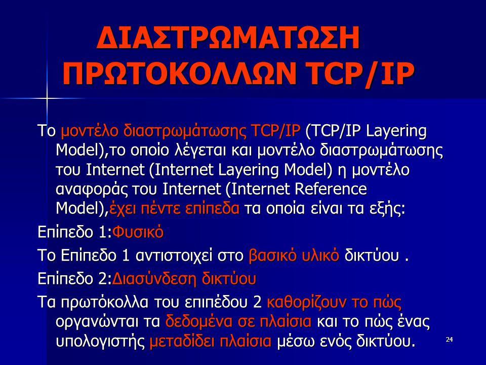 23 ΤΑ ΠΕΝΤΕ ΕΠΙΠΕΔΑ ΤΟΥ TCP/IP ΤΑ ΠΕΝΤΕ ΕΠΙΠΕΔΑ ΤΟΥ TCP/IP