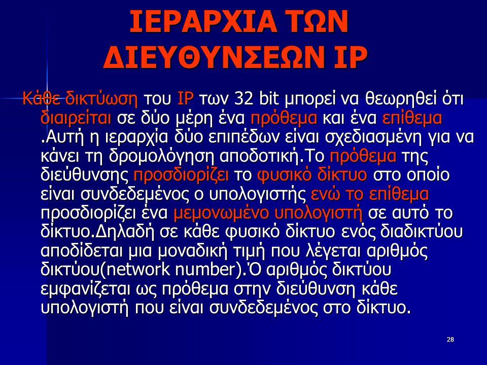 27 ΜΕΘΟΔΟΣ ΔΙΕΥΘΥΝΣΙΟΔΟΤΗΣΗΣ IP ΜΕΘΟΔΟΣ ΔΙΕΥΘΥΝΣΙΟΔΟΤΗΣΗΣ IP Κάθε πακέτο που αποστέλλεται μέσω ενός διαδικτύου περιέχει τη διεύθυνση IP των 32 bit του