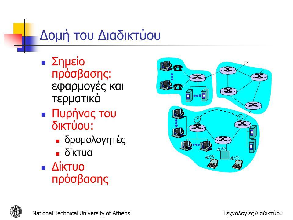 National Technical University of AthensΤεχνολογίες Διαδικτύου Δομή του Διαδικτύου  Σημείο πρόσβασης: εφαρμογές και τερματικά  Πυρήνας του δικτύου: 