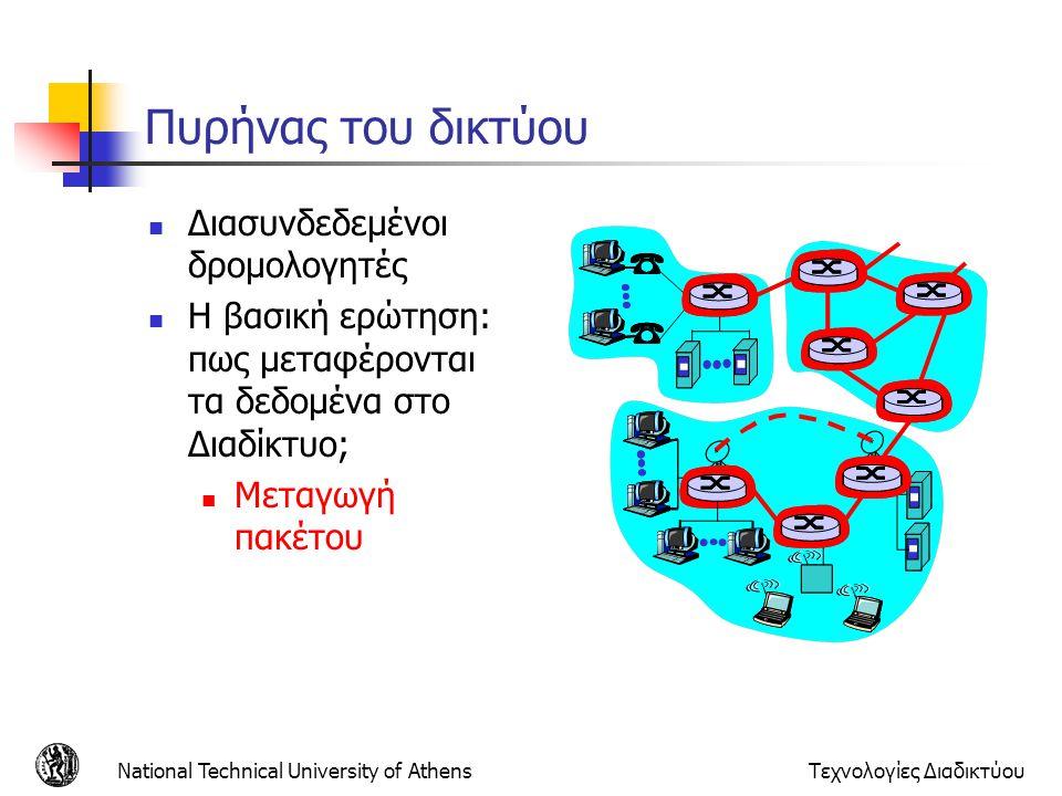 National Technical University of AthensΤεχνολογίες Διαδικτύου Πυρήνας του δικτύου  Διασυνδεδεμένοι δρομολογητές  Η βασική ερώτηση: πως μεταφέρονται