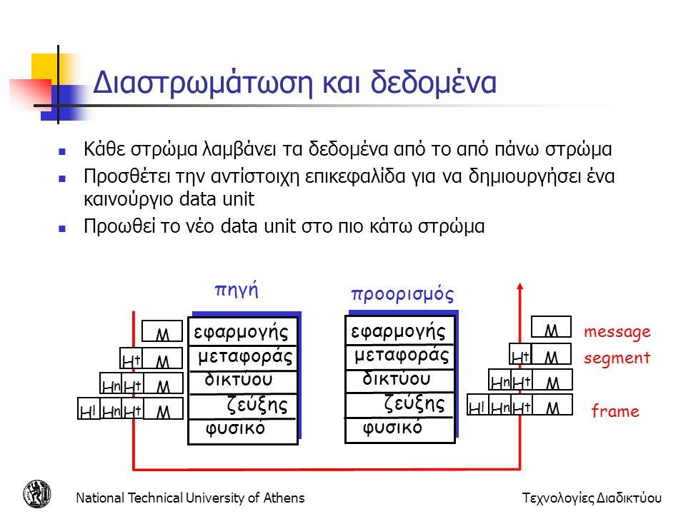 National Technical University of AthensΤεχνολογίες Διαδικτύου Διαστρωμάτωση και δεδομένα  Κάθε στρώμα λαμβάνει τα δεδομένα από το από πάνω στρώμα  Π
