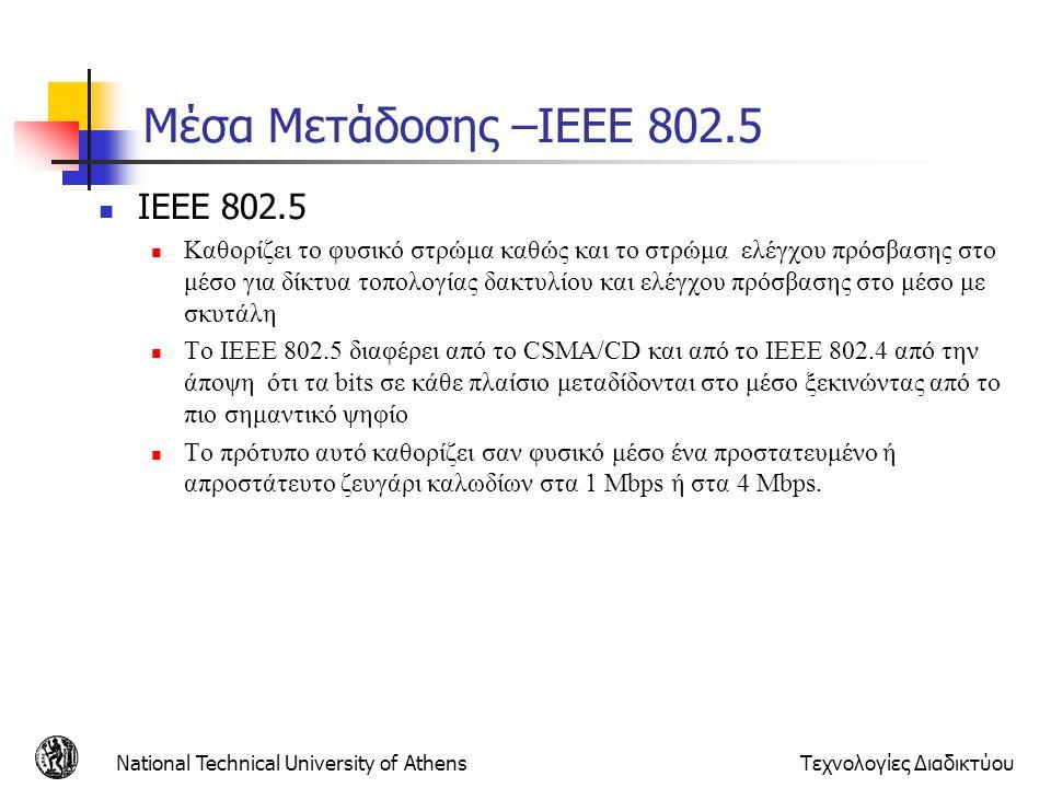National Technical University of AthensΤεχνολογίες Διαδικτύου Μέσα Μετάδοσης –ΙΕΕΕ 802.5  IEEE 802.5  Καθορίζει το φυσικό στρώμα καθώς και το στρώμα