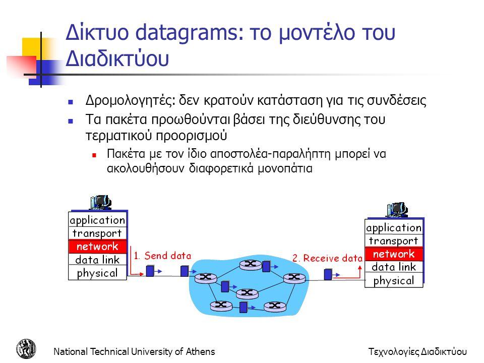 National Technical University of AthensΤεχνολογίες Διαδικτύου Δίκτυο datagrams: το μοντέλο του Διαδικτύου  Δρομολογητές: δεν κρατούν κατάσταση για τι