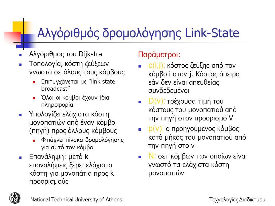National Technical University of AthensΤεχνολογίες Διαδικτύου Αλγόριθμός δρομολόγησης Link-State  Αλγόριθμος του Dijkstra  Τοπολογία, κόστη ζεύξεων