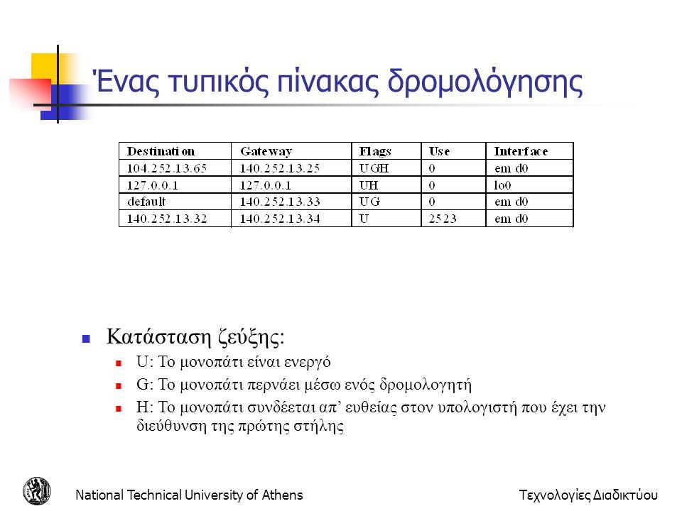 National Technical University of AthensΤεχνολογίες Διαδικτύου Ένας τυπικός πίνακας δρομολόγησης  Κατάσταση ζεύξης:  U: Το μονοπάτι είναι ενεργό  G: