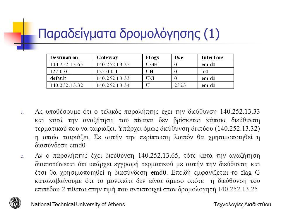 National Technical University of AthensΤεχνολογίες Διαδικτύου Παραδείγματα δρομολόγησης (1) 1. Ας υποθέσουμε ότι ο τελικός παραλήπτης έχει την διεύθυν