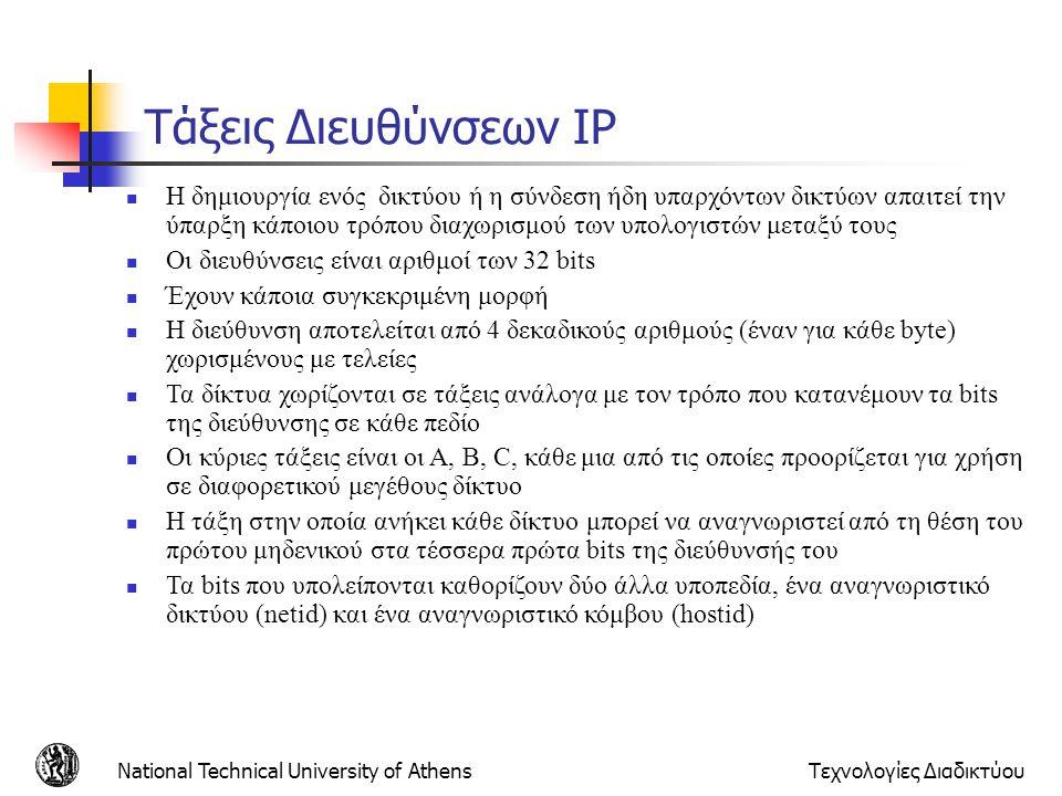 National Technical University of AthensΤεχνολογίες Διαδικτύου Τάξεις Διευθύνσεων IP  Η δημιουργία ενός δικτύου ή η σύνδεση ήδη υπαρχόντων δικτύων απα