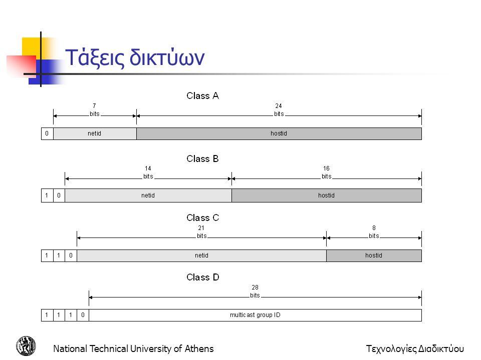 National Technical University of AthensΤεχνολογίες Διαδικτύου Τάξεις δικτύων
