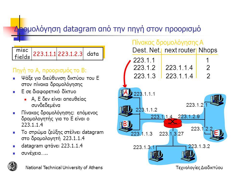 National Technical University of AthensΤεχνολογίες Διαδικτύου Δρομολόγηση datagram από την πηγή στον προορισμό Dest. Net. next router Nhops 223.1.1 1
