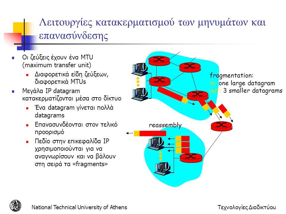 National Technical University of AthensΤεχνολογίες Διαδικτύου Λειτουργίες κατακερματισμού των μηνυμάτων και επανασύνδεσης  Οι ζεύξεις έχουν ένα MTU (