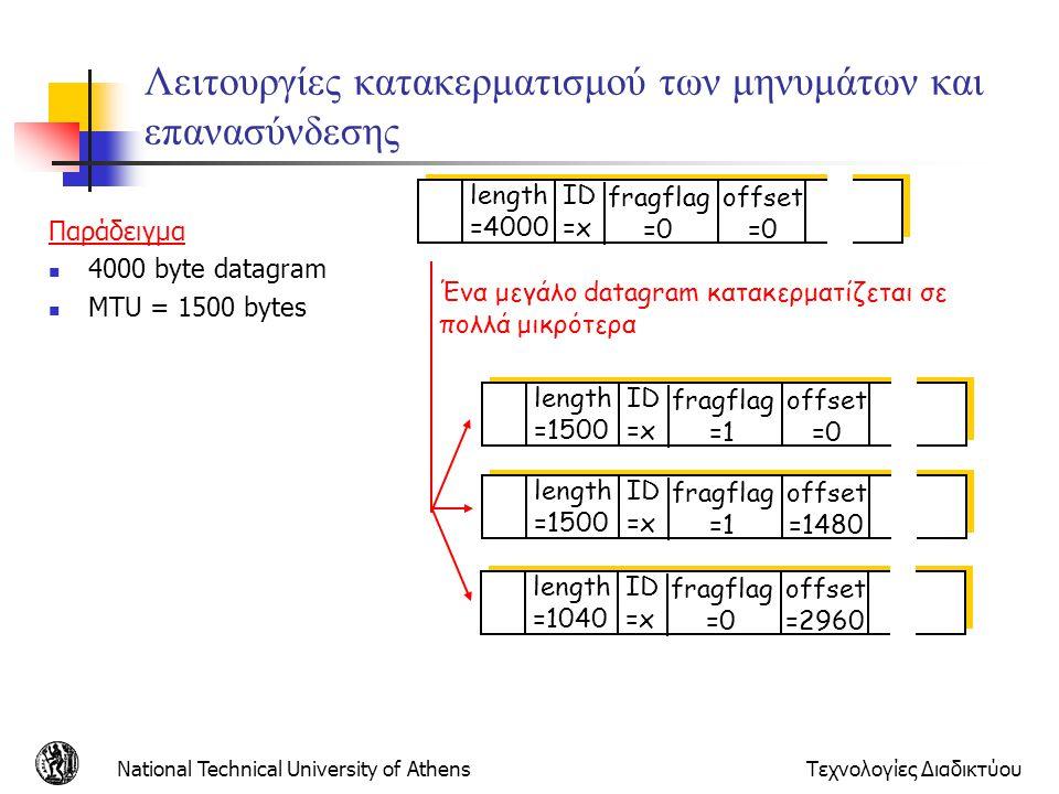 National Technical University of AthensΤεχνολογίες Διαδικτύου Λειτουργίες κατακερματισμού των μηνυμάτων και επανασύνδεσης ID =x offset =0 fragflag =0