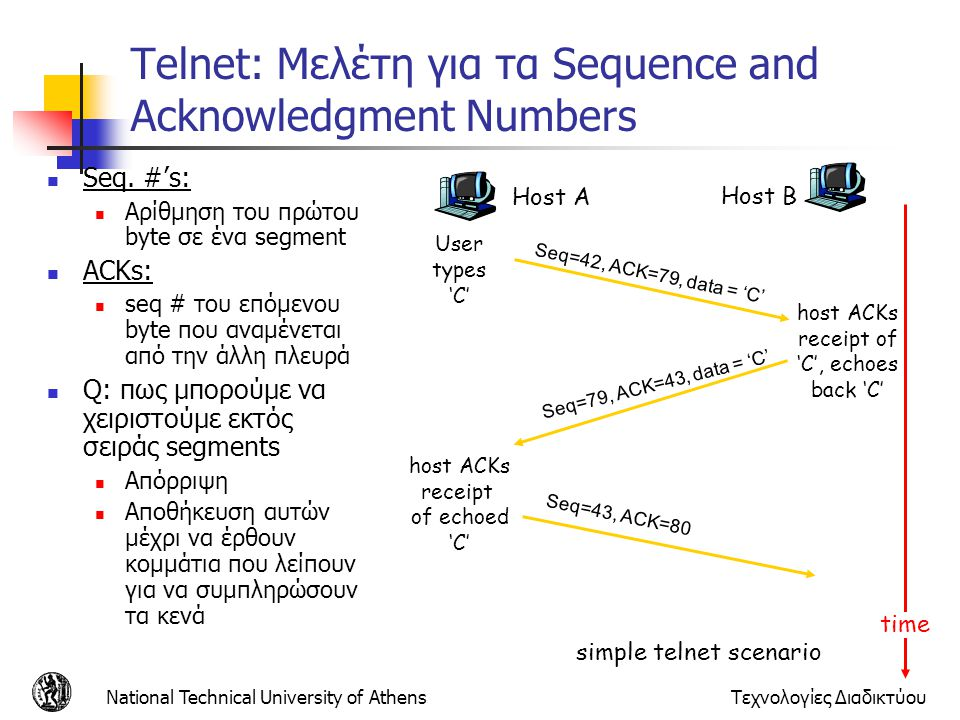 National Technical University of AthensΤεχνολογίες Διαδικτύου Telnet: Μελέτη για τα Sequence and Acknowledgment Numbers  Seq.