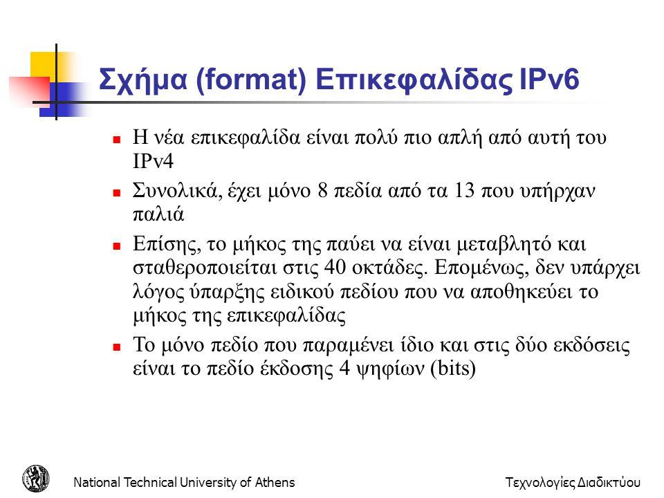 National Technical University of AthensΤεχνολογίες Διαδικτύου Σχήμα (format) Επικεφαλίδας IPv6  Η νέα επικεφαλίδα είναι πολύ πιο απλή από αυτή του ΙΡ