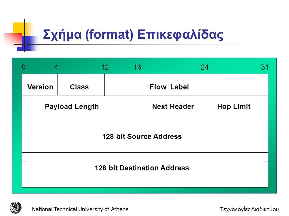 National Technical University of AthensΤεχνολογίες Διαδικτύου Σχήμα (format) Επικεφαλίδας 031 VersionClassFlow Label Payload LengthNext HeaderHop Limi