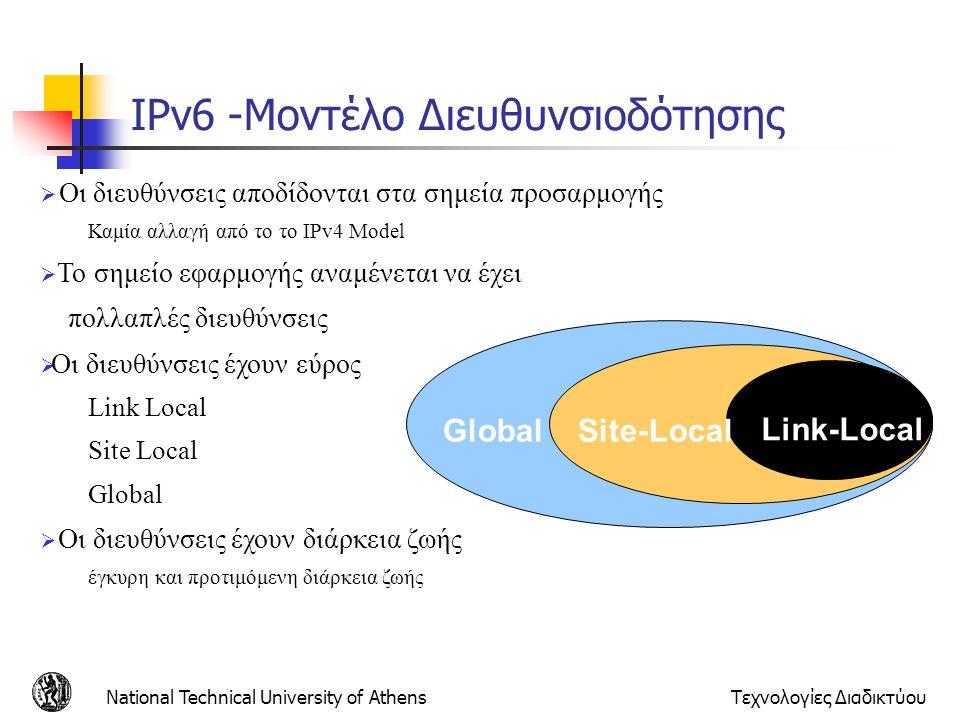 National Technical University of AthensΤεχνολογίες Διαδικτύου IPv6 -Μοντέλο Διευθυνσιοδότησης Link-Local Site-LocalGlobal  Οι διευθύνσεις αποδίδονται