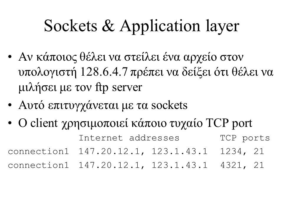 Πρωτόκολλο UDP •Μη αξιόπιστη υπηρεσία μεταφοράς χωρίς σύνδεση •Χρήσιμη για τη μεταφορά μηνυμάτων •UDP ports (16 bits) •UDP datagrams