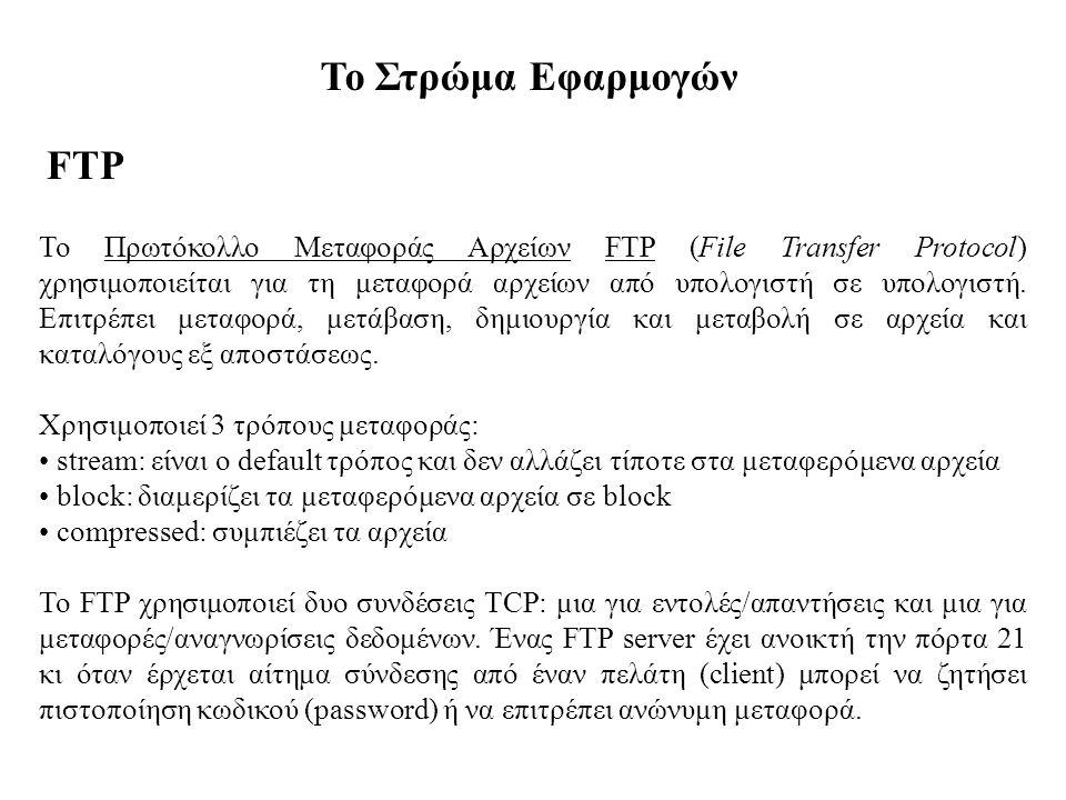 Το Στρώμα Εφαρμογών FTP Το Πρωτόκολλο Μεταφοράς Αρχείων FTP (File Transfer Protocol) χρησιμοποιείται για τη μεταφορά αρχείων από υπολογιστή σε υπολογι