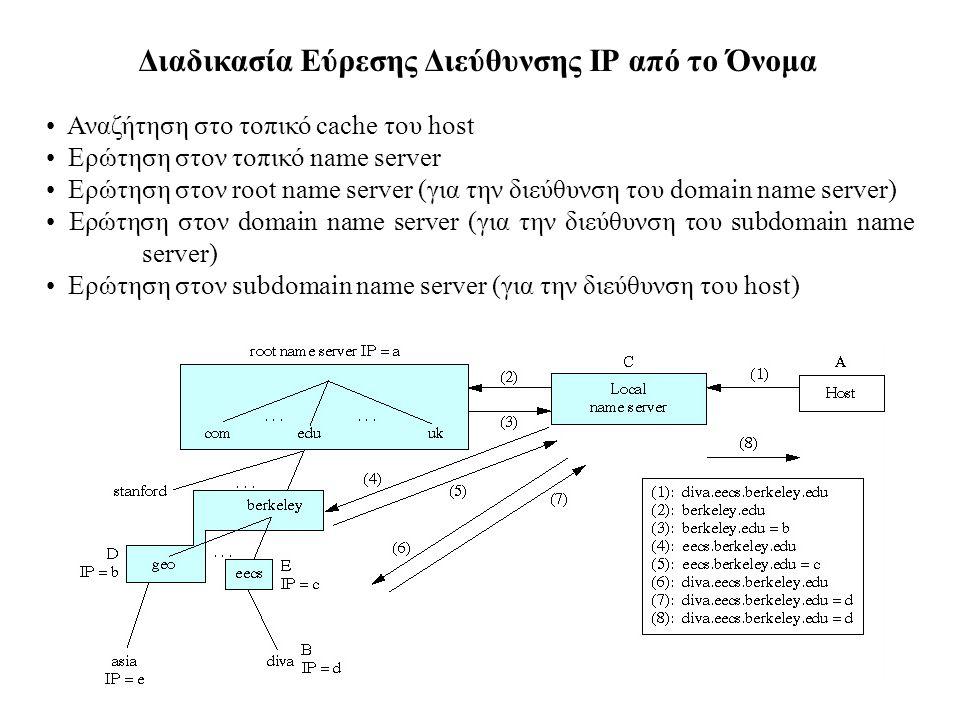 Διαδικασία Εύρεσης Διεύθυνσης IP από το Όνομα • Αναζήτηση στο τοπικό cache του host • Ερώτηση στον τοπικό name server • Ερώτηση στον root name server