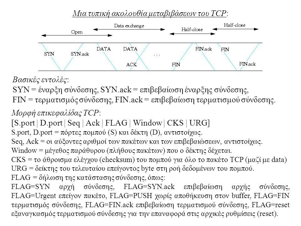 Μια τυπική ακολουθία μεταβιβάσεων του TCP: Βασικές εντολές: SYN = έναρξη σύνδεσης, SYN.ack = επιβεβαίωση έναρξης σύνδεσης, FIN = τερματισμός σύνδεσης,