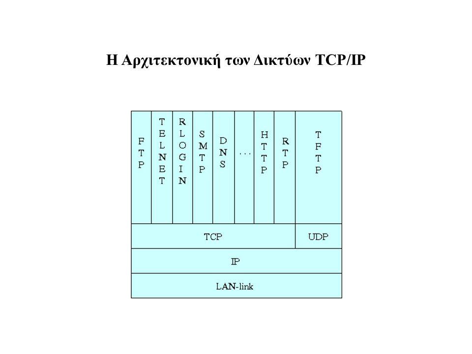 Η Αρχιτεκτονική των Δικτύων TCP/IP