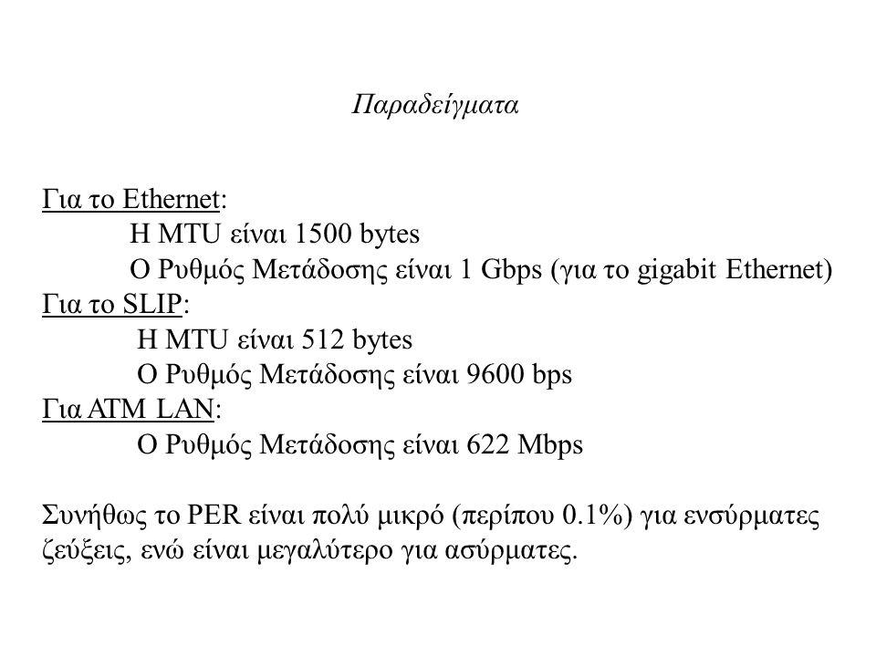 Παραδείγματα Για το Ethernet: Η MTU είναι 1500 bytes Ο Ρυθμός Μετάδοσης είναι 1 Gbps (για το gigabit Ethernet) Για το SLIP: Η MTU είναι 512 bytes Ο Ρυ