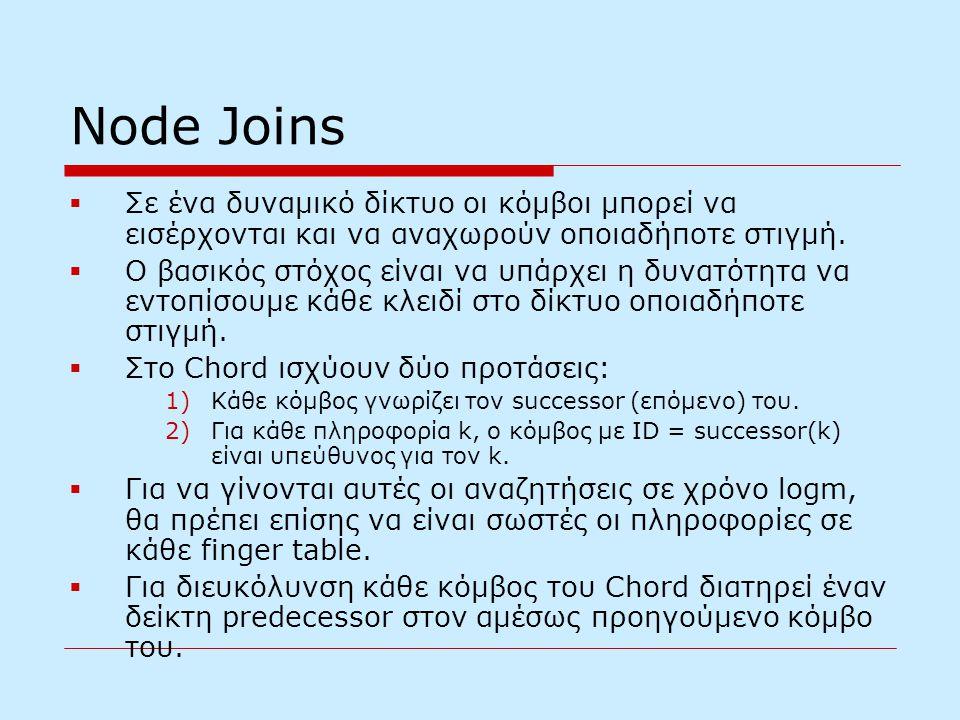 Node Joins  Σε ένα δυναμικό δίκτυο οι κόμβοι μπορεί να εισέρχονται και να αναχωρούν οποιαδήποτε στιγμή.