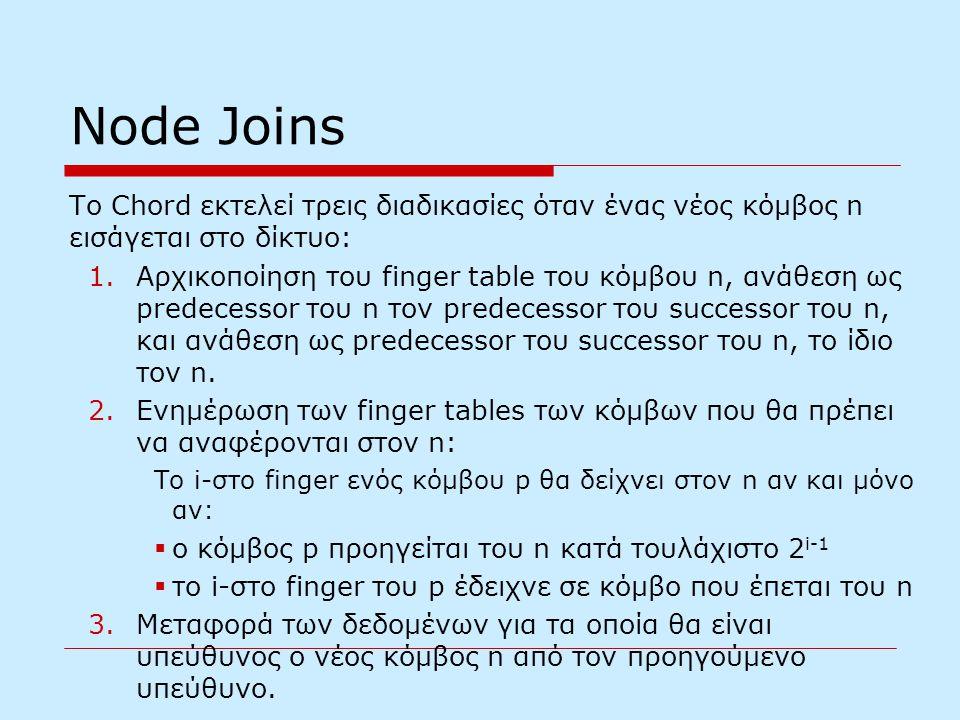 Node Joins To Chord εκτελεί τρεις διαδικασίες όταν ένας νέος κόμβος n εισάγεται στο δίκτυο: 1.Αρχικοποίηση του finger table του κόμβου n, ανάθεση ως predecessor του n τον predecessor του successor του n, και ανάθεση ως predecessor του successor του n, το ίδιο τον n.