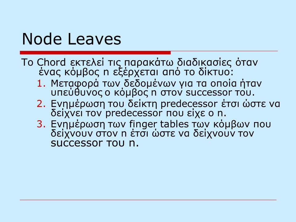Node Leaves To Chord εκτελεί τις παρακάτω διαδικασίες όταν ένας κόμβος n εξέρχεται από το δίκτυο: 1.Μεταφορά των δεδομένων για τα οποία ήταν υπεύθυνος ο κόμβος n στον successor του.