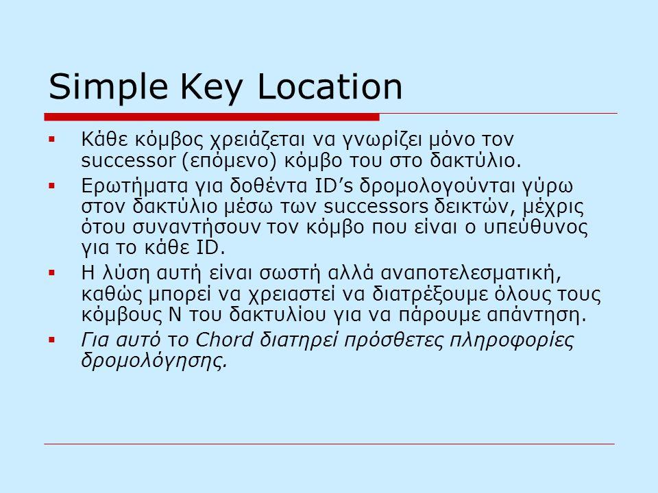 Simple Key Location  Κάθε κόμβος χρειάζεται να γνωρίζει μόνο τον successor (επόμενο) κόμβο του στο δακτύλιο.