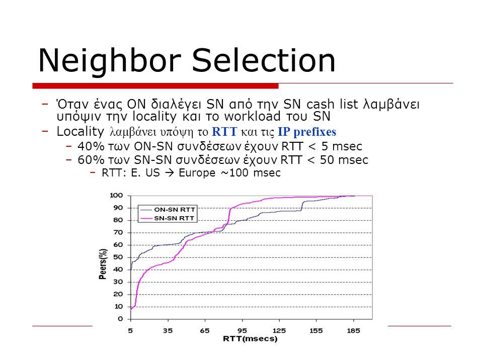 Neighbor Selection − Όταν ένας ON διαλέγει SN από την SN cash list λαμβάνει υπόψιν την locality και το workload του SN − Locality λαμβάνει υπόψη το RT