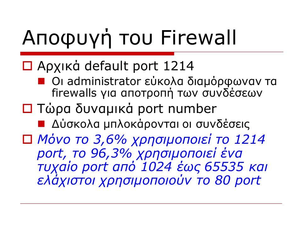 Αποφυγή του Firewall  Αρχικά default port 1214  Οι administrator εύκολα διαμόρφωναν τα firewalls για αποτροπή των συνδέσεων  Τώρα δυναμικά port num