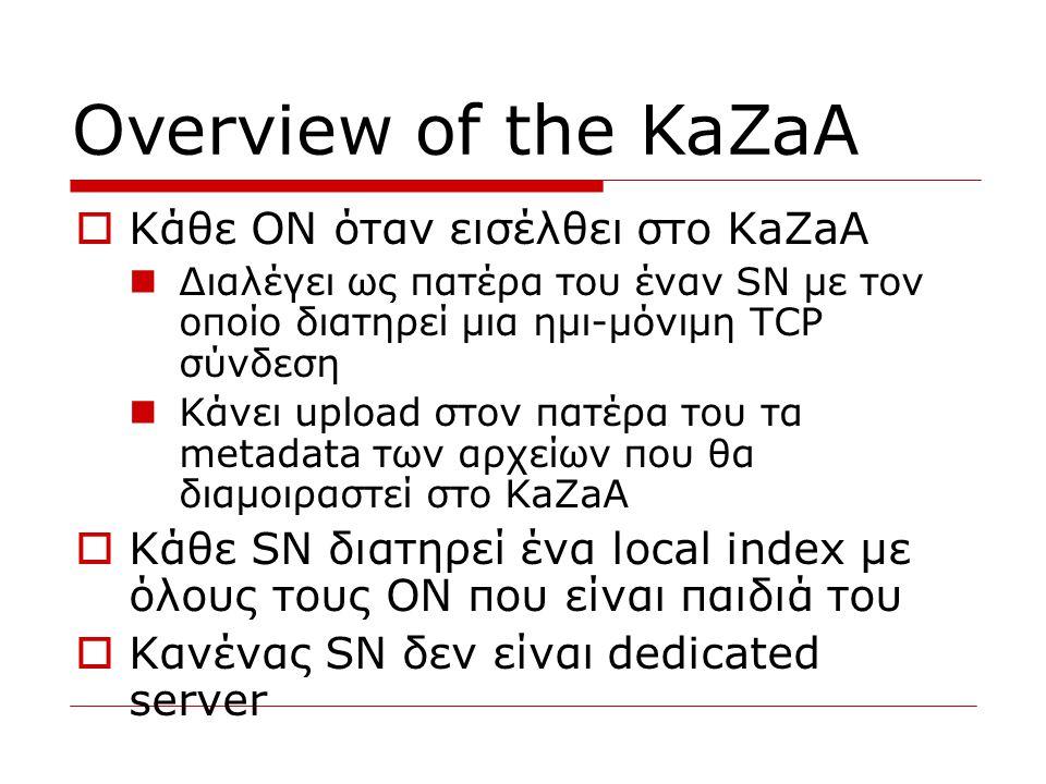  Τα metadata ενός αρχείου του ON περιέχουν: File name, File size, ContentHash, File descriptor  File descriptor: χρησιμοποιείται για αντιστοίχηση keyword κατά την διάρκεια μιας ερώτησης  ContentHash: Το KaZaA κατακερματίζει κάθε αρχείο σε μια υπογραφή, η οποία γίνεται το ContentHash του αρχείου Overview of the KaZaA