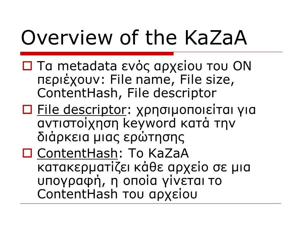  Τα metadata ενός αρχείου του ON περιέχουν: File name, File size, ContentHash, File descriptor  File descriptor: χρησιμοποιείται για αντιστοίχηση ke