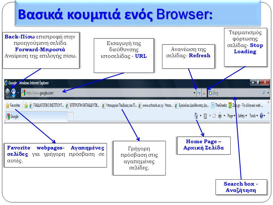 Βασικά κουμπιά ενός Browser: Back-Πίσω επιστροφή στην προηγούμενη σελίδα Forward-Μπροστά Αναίρεση της επιλογής πίσω. Τερματισμός φόρτωσης σελίδας- Sto
