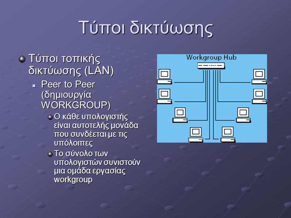 Τύποι δικτύωσης Τύποι τοπικής δικτύωσης (LAN)  Peer to Peer (δημιουργία WORKGROUP) Ο κάθε υπολογιστής είναι αυτοτελής μονάδα που συνδέεται με τις υπόλοιπες Το σύνολο των υπολογιστών συνιστούν μια ομάδα εργασίας workgroup