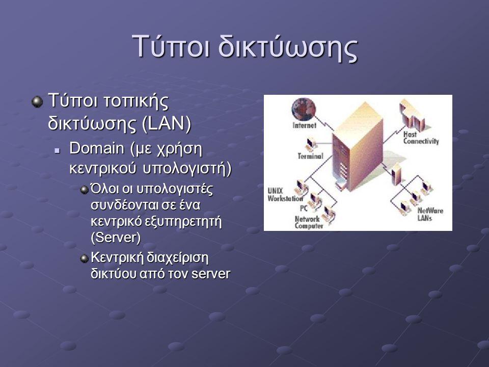Packet switching Σε ένα δίκτυο οι πληροφορίες κυκλοφορούν σε πακέτα και «χτυπάνε πόρτες» (ports) Κάθε πακέτο πληροφορίας φέρει στον header τις IP addresses του παραλήπτη και του αποστολέα …