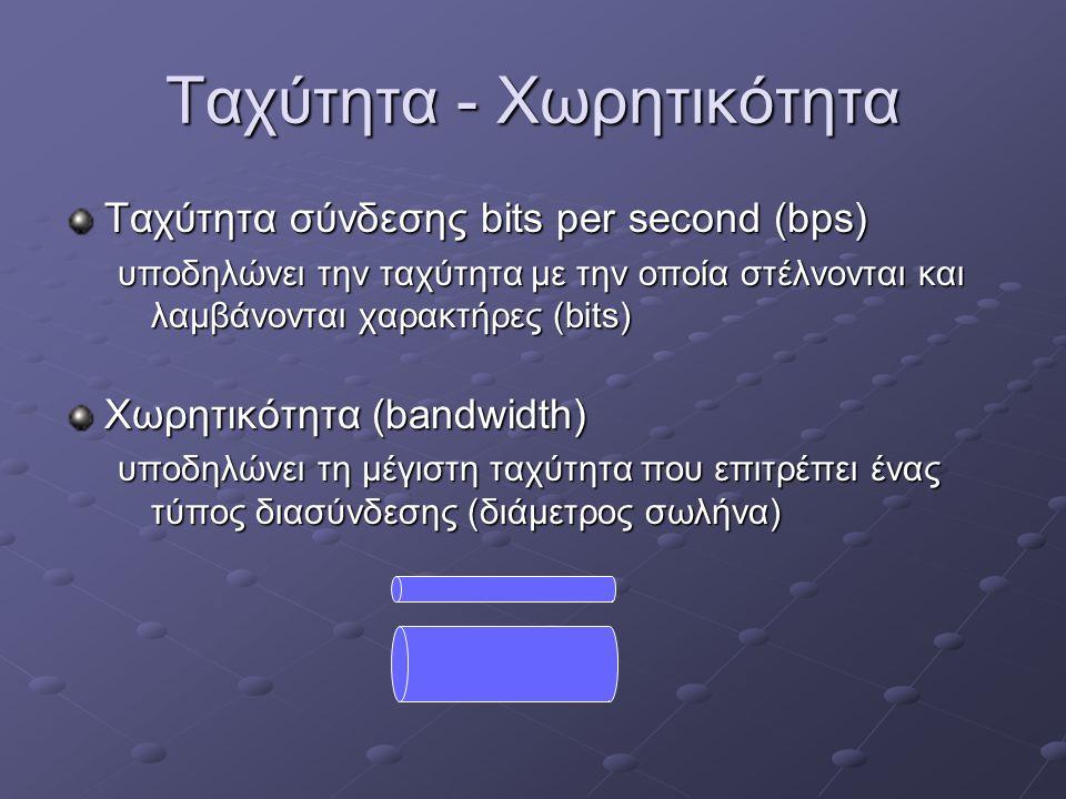 Ταχύτητα - Χωρητικότητα Ταχύτητα σύνδεσης bits per second (bps) υποδηλώνει την ταχύτητα με την οποία στέλνονται και λαμβάνονται χαρακτήρες (bits) Χωρητικότητα (bandwidth) υποδηλώνει τη μέγιστη ταχύτητα που επιτρέπει ένας τύπος διασύνδεσης (διάμετρος σωλήνα)
