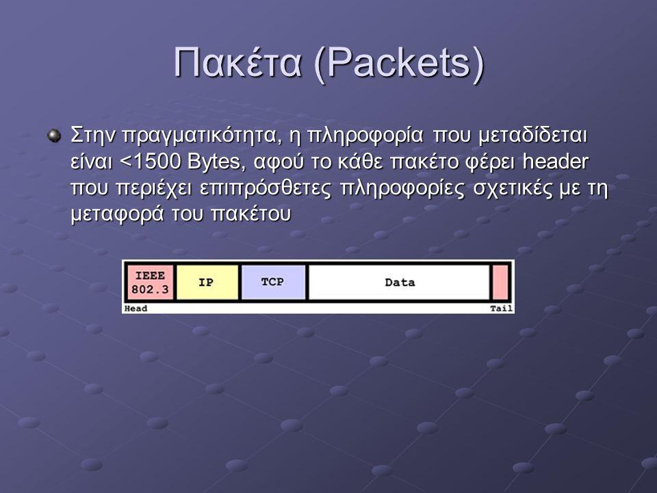 Πακέτα (Packets) Στην πραγματικότητα, η πληροφορία που μεταδίδεται είναι <1500 Bytes, αφού το κάθε πακέτο φέρει header που περιέχει επιπρόσθετες πληροφορίες σχετικές με τη μεταφορά του πακέτου