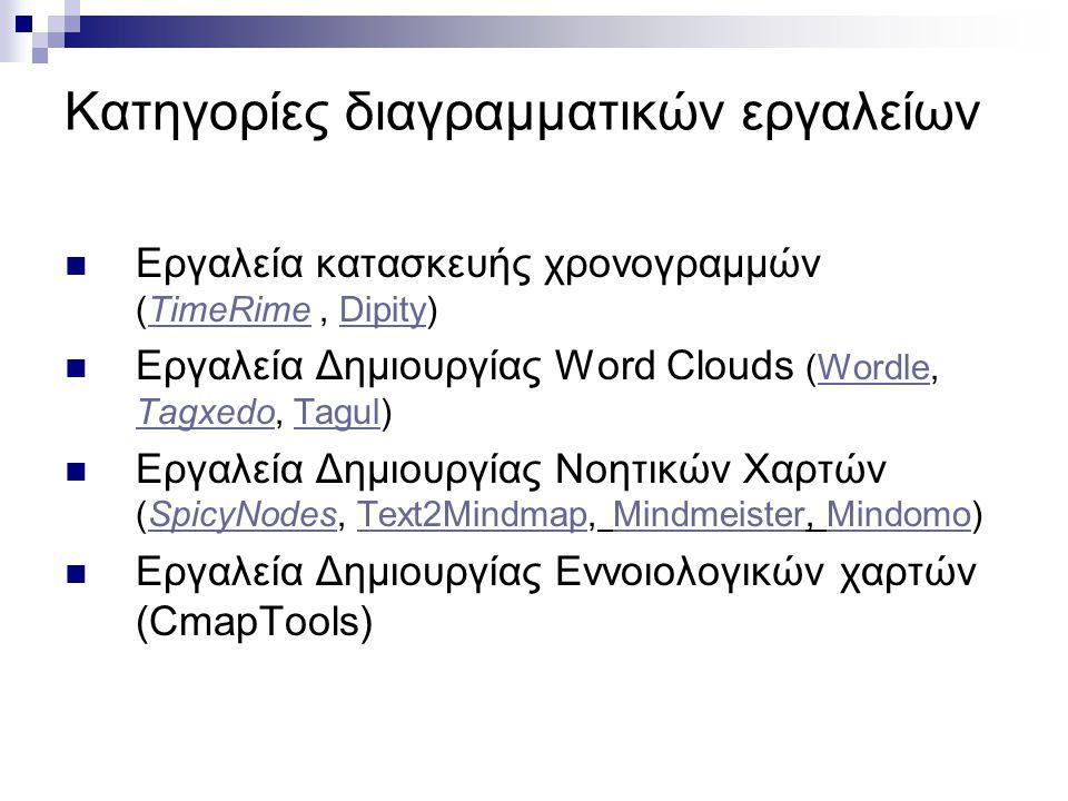 Κατηγορίες διαγραμματικών εργαλείων  Εργαλεία κατασκευής χρονογραμμών (TimeRime, Dipity)TimeRimeDipity  Εργαλεία Δημιουργίας Word Clouds (Wordle, Ta