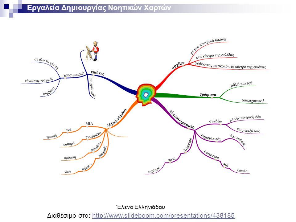 Έλενα Ελληνιάδου Διαθέσιμο στο: http://www.slideboom.com/presentations/438185http://www.slideboom.com/presentations/438185 Εργαλεία Δημιουργίας Νοητικ
