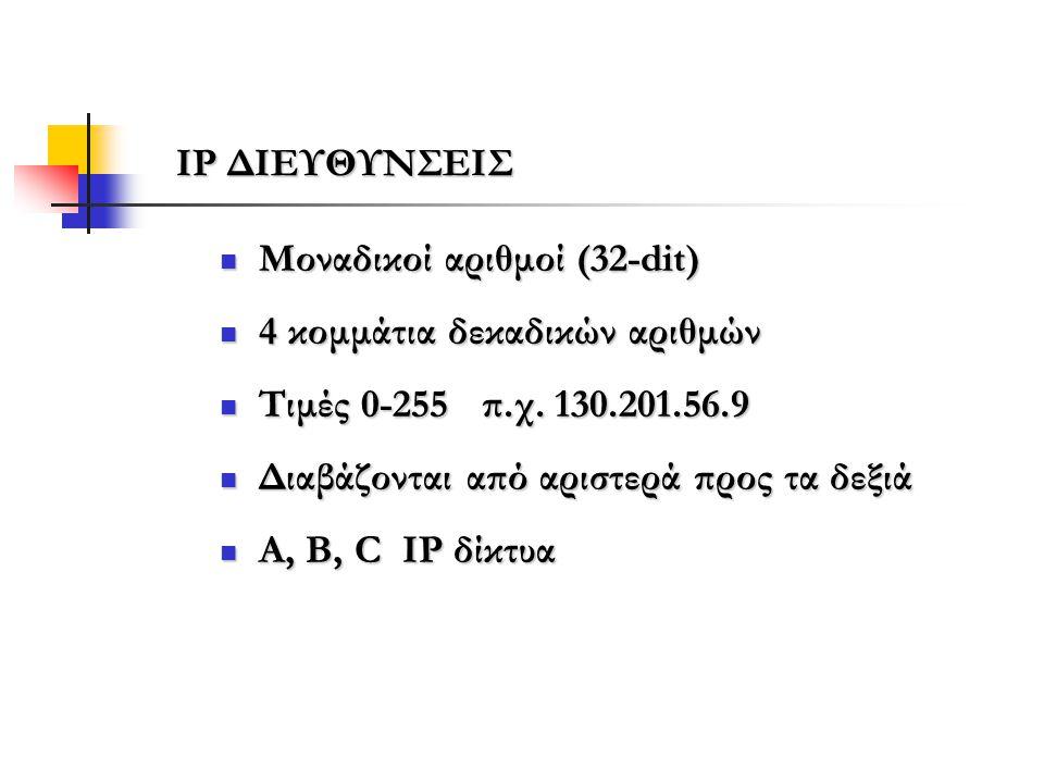 IP ΔΙΕΥΘΥΝΣΕΙΣ  Μοναδικοί αριθμοί (32-dit)  4 κομμάτια δεκαδικών αριθμών  Τιμές 0-255 π.χ. 130.201.56.9  Διαβάζονται από αριστερά προς τα δεξιά 